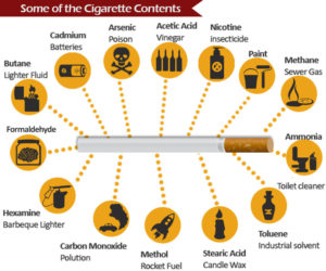 smoking cessation, Rochester, NY