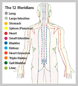 daily energy routine, energy meridians, rochester, ny